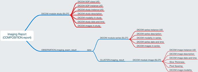 2020-07-09_DICOM_Imaging_Draft_2