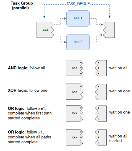 parallel_groups